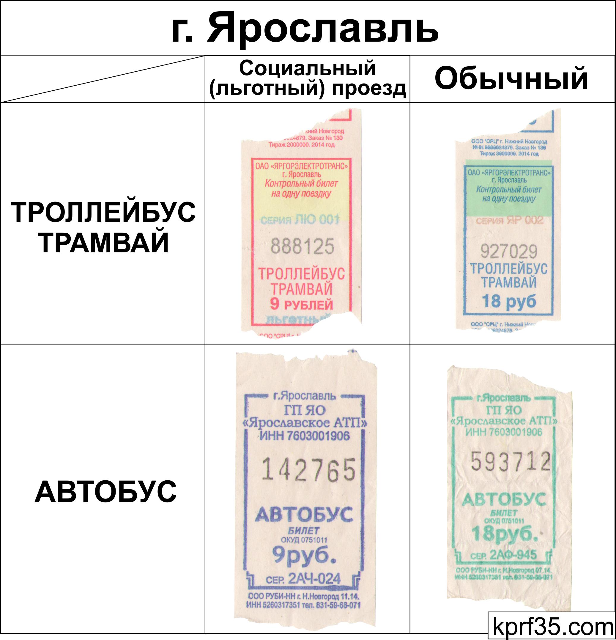 Проезд Ярославль